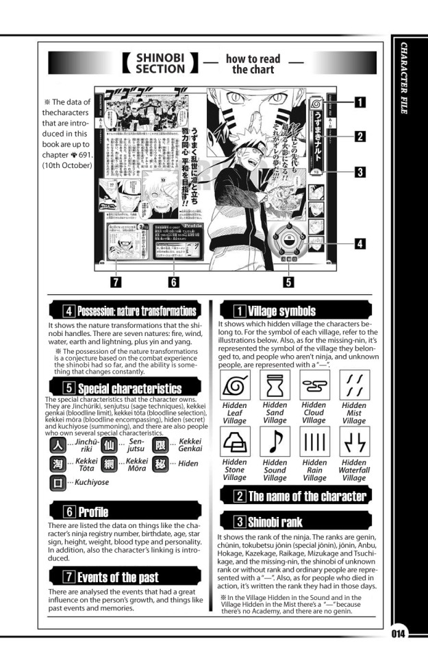 Fourth Databook Character Files | The Narutoversity